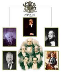 rothschile dynasty photo